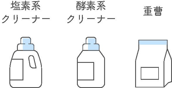 洗濯機の臭い原因と解決方法(1)生ぐさい解決策