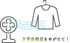 1.扇風機やサーキュレーターの風を当てる