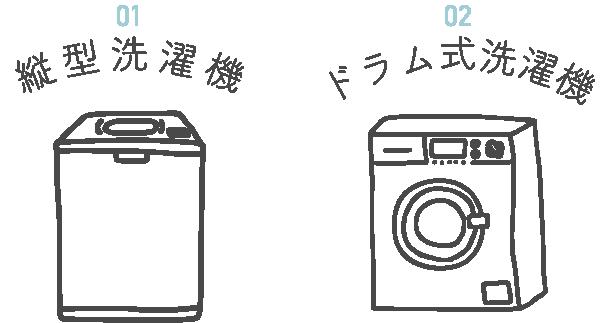 洗濯機の節水方法4.節水型洗濯機を購入