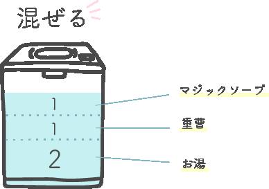 4.洗濯洗剤の代わりに使う